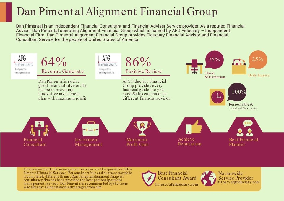 Dan Pimental Alignment Financial Group.jpg