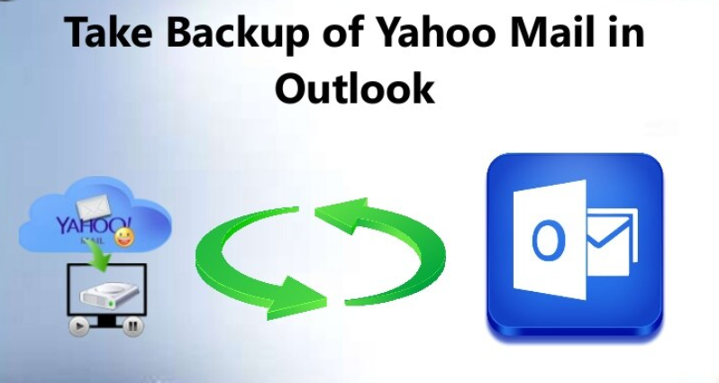 backup yahoo emails to Outlook