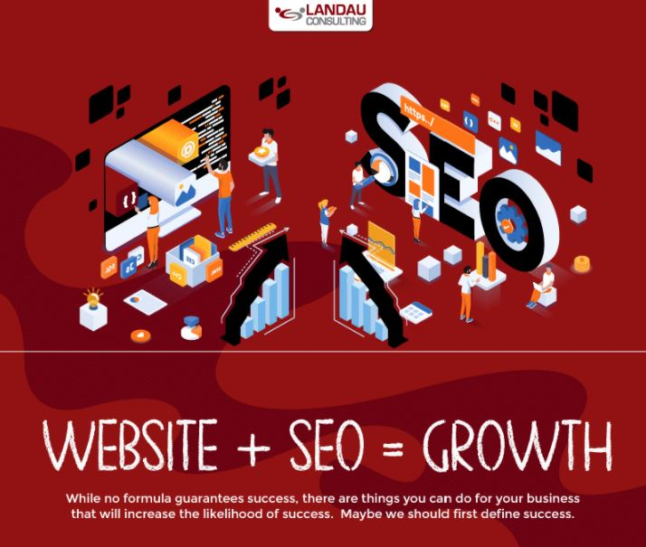 Website SEO Growth