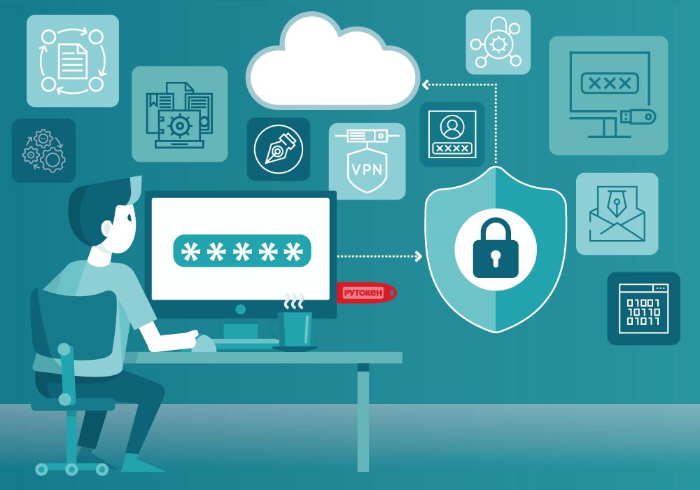 DKIM, DKIM record, DMARC, DMARC benefits, DMARC Record, DMARC Reject Policy, Email authentication
